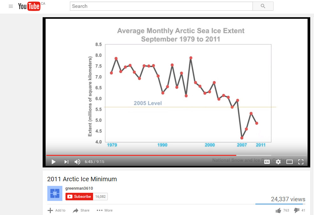 Joe Bastardi, King of Climate Change Deniers, makes bad prediction that 2012 arctic sea ice will return to 2005 level