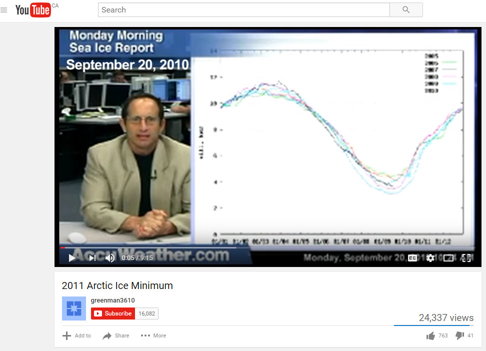 Joe Bastardi, Climate Change Deniers' Darling - proving to the world how wrong he is. Credit: Screen capture from Climatecrocks.com