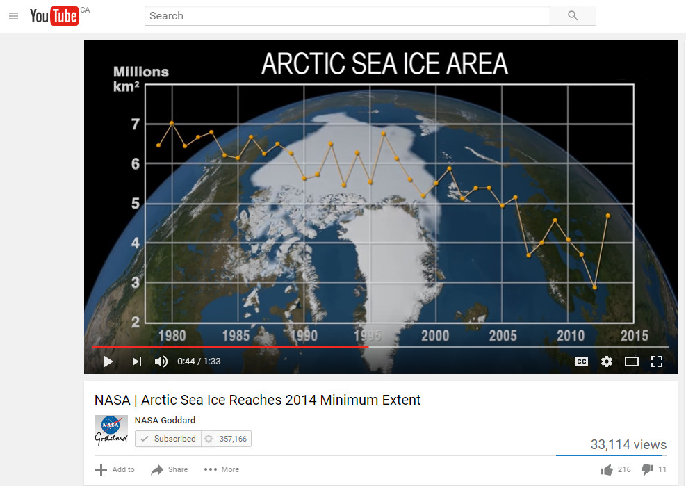 NASA arctic sea ice levels plotted through 2013. Screen capture from NASA youtube video